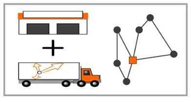دانلود پاورپوینت ارائه الگوریتم ترکیبی فرا ابتکاری برای حل مساله مکان یابی مسیریابی – وسیله نقلیه ظرفیت دار
