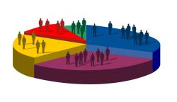مقاله حجم نمونه و جامعه آماری